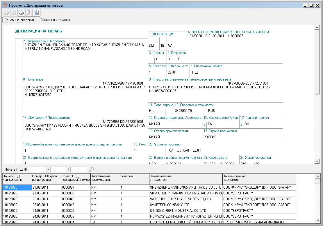 СТМ-Отчет – просмотр ДТ на бланке