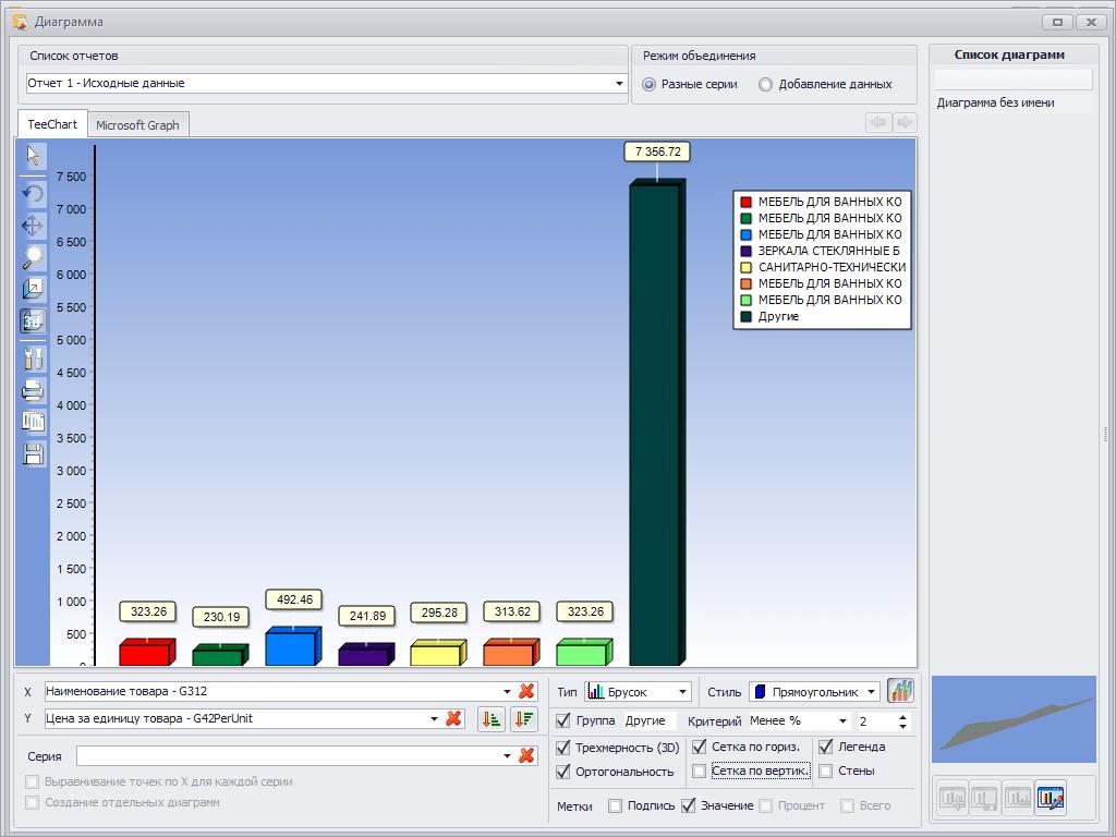 СТМ-Отчет – построение диаграмм
