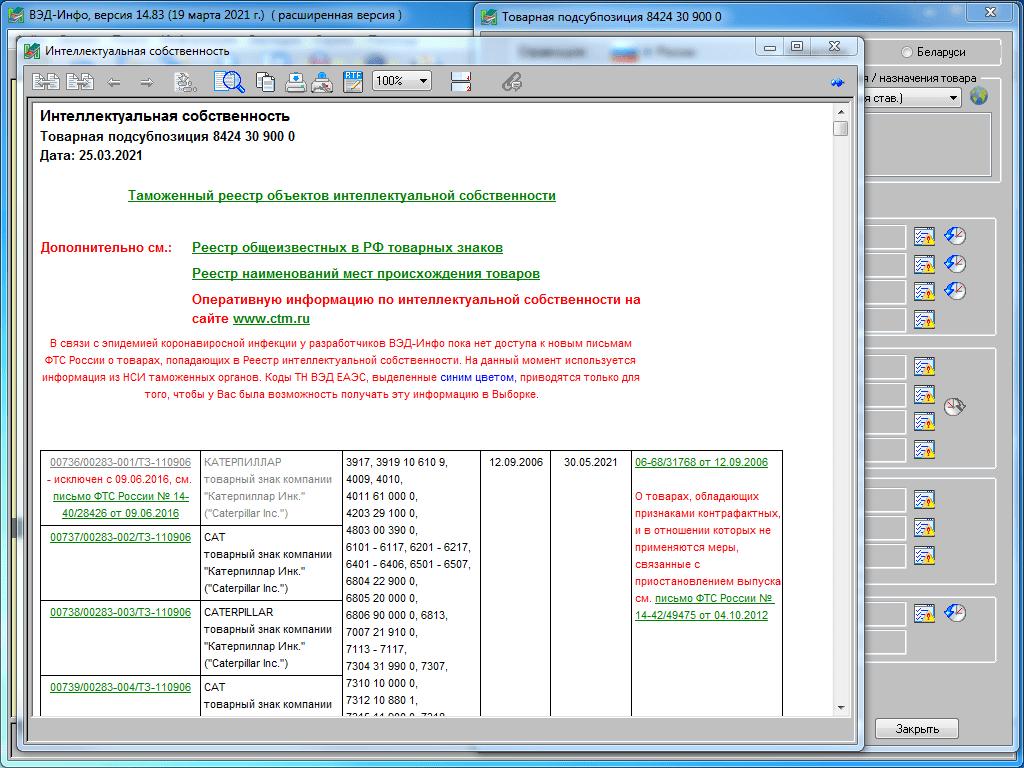 ВЭД-Инфо расширенная версия – интеллектуальная собственность