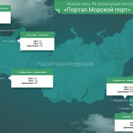 Статистика прототипа портала «Морской порт»